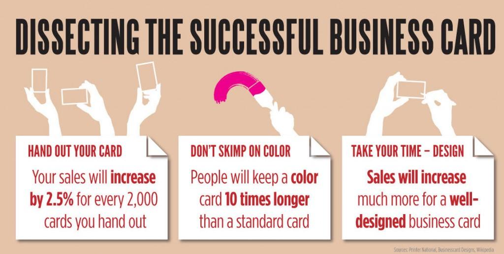 Business Card Breakdown: Going Digital